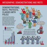 Infographics: διαμαρτυρίες και ταραχές ελεύθερη απεικόνιση δικαιώματος