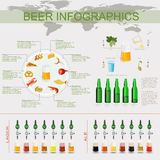 Infographics πρόχειρων φαγητών μπύρας, καθορισμένα στοιχεία, για τη δημιουργία σας δικοί μέσα διανυσματική απεικόνιση