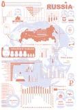 Infographics Ρωσία Ελεύθερη απεικόνιση δικαιώματος