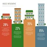Infographics σπιτιών και ακίνητων περιουσιών Τύπος σπιτιού Επίπεδο ύφος, β Απεικόνιση αποθεμάτων
