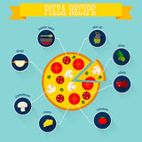 Infographics συνταγής πιτσών Στοκ Εικόνες