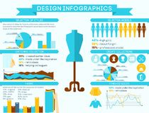 Infographics σχεδιαστών ενδυμάτων Στοκ Εικόνες
