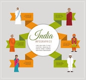 Infographics της Ινδίας - διαφορετικός ινδικός θρησκευτικός διανυσματική απεικόνιση
