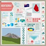 Infographics του Μοντσερράτ, στατιστικά στοιχεία, θέες διανυσματική απεικόνιση