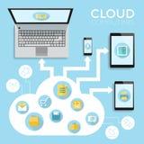 Infographics υπολογισμού σύννεφων Στοκ φωτογραφία με δικαίωμα ελεύθερης χρήσης