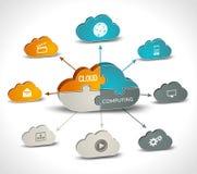 Infographics υπολογισμού σύννεφων Στοκ εικόνες με δικαίωμα ελεύθερης χρήσης