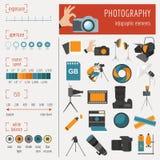 Infographics φωτογραφίας που τίθεται με τη φωτογραφία, εξοπλισμός καμερών ελεύθερη απεικόνιση δικαιώματος