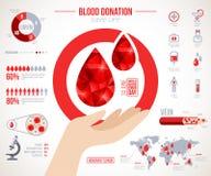 Infographics χορηγών Τα εικονίδια καταπιάνονται με τη δωρεά αίματος Στοκ Φωτογραφία