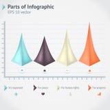 Infographics вектора Стоковая Фотография RF