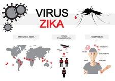 Infographics вируса Zika Бесплатная Иллюстрация
