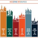 Infographics города, городской пейзаж, горизонт города, силуэт города, значки городов установило, мегалополисы, ориентир ориентир бесплатная иллюстрация