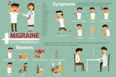 Infographics головных болей мигрени этот графики представляя sympto Стоковые Фото
