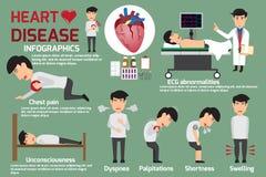 Infographics заболеванием Симптомы сердечной болезни и острой боли p Стоковое Изображение