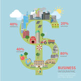 Infographics знака доллара успеха финансов дела плоское Стоковые Изображения