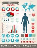 infographics диаграммы грамма диаграммы кнопок тела органы cardio людского внутренние медицинские плюс комплект представления Стоковая Фотография RF