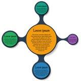 Infographics диаграммы шаблона Metaball круглое Стоковое Фото