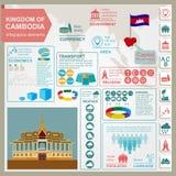 Infographics Камбоджи, статистические данные, визирования Королевский дворец, p иллюстрация штока