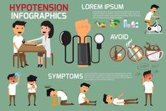 Infographics концепции здоровья diseas гипотензии & гипертензии Стоковое Фото