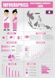 Infographics Лаос Стоковое Фото