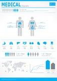 infographics медицинское Стоковые Изображения RF