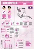 Infographics Мьянма Стоковая Фотография RF