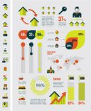 Infographics недвижимости Стоковое фото RF