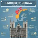 Infographics Норвегии, статистические данные, визирования Стоковая Фотография
