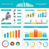 Infographics Нью-Йорк вектора Стоковое Изображение
