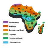 Infographics показывает естественные климатические зоны Африки и Стоковое фото RF