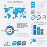 Infographics почтовой службы иллюстрация вектора