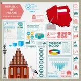 Infographics Польши, статистические данные, визирования Стоковые Фото