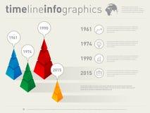 Infographics срока с значками Шаблон дизайна вектора с ti Стоковые Фотографии RF