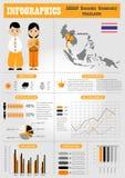 Infographics Таиланд Стоковые Изображения RF