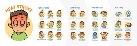 Infographics теплового удара и sunstroke Знаки, симптомы, и prvention Плакат информации с текстом и характером плоско иллюстрация вектора