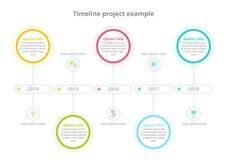 Infographics технологической карты операций бизнес-процесса с кругами шага кругово иллюстрация вектора