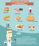 Infographics фаст-фуда Стоковая Фотография