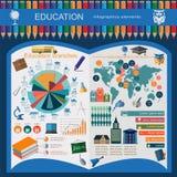 Infographics школы образования Установите элементы для создавать ваше ow Стоковая Фотография RF