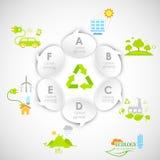 Infographics экологичности Стоковые Фотографии RF