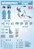 Infographics для Вьетнама Стоковое Изображение RF