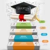 教育步infographics和乱画象 免版税图库摄影