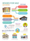 议院销售Infographics 免版税库存图片