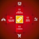 技术公司的事务的Infographics 免版税图库摄影