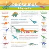 План Infographics динозавров плоский Стоковые Изображения