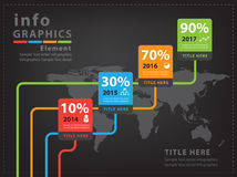 Infographics Royalty Free Stock Photos