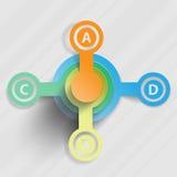 Infographics abstracto Vector el modelo de los datos de los procesos cíclicos, etapas ilustración del vector