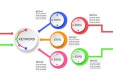 Infographics abstrato para a apresentação isolada no backgro branco Imagem de Stock
