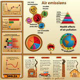 Infographics about the air pollution in the style of steampunk h Stock Photography