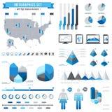 Infographics ajustou-se com o mapa detalhado dos EUA Imagem de Stock