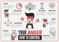 Infographics  about anger management. Infographics cartoon character about anger management Royalty Free Stock Image