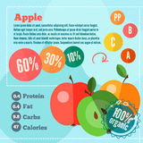 Infographics apple and vitamins in a flat style. Vector illustration EPS 10 Royalty Free Stock Photo